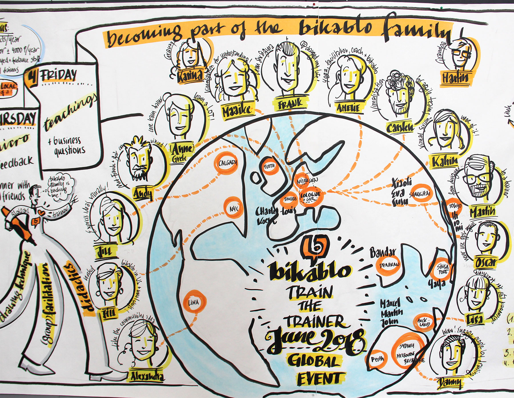 global team training poster